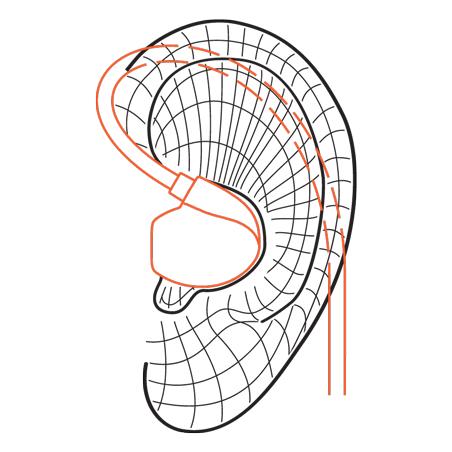 earhook diagram t20i rha metropolitanmonkey.com