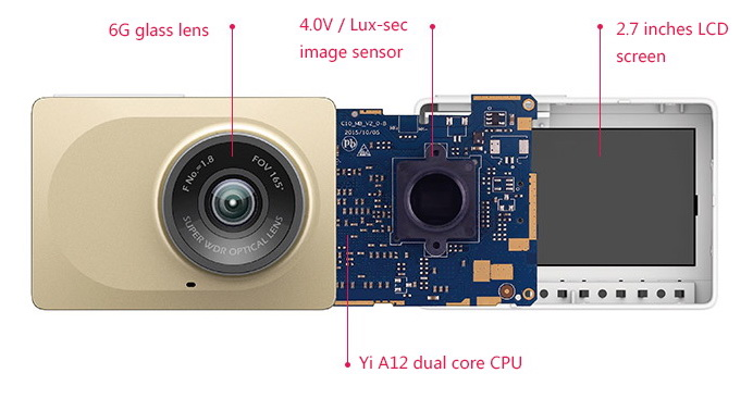 Xiaomi Xiaoyi Yi dashcam car dvr specs